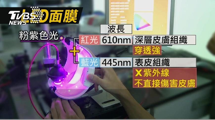 LED面膜紅光+藍光 光源可穿透皮膚層│TVBS新聞網