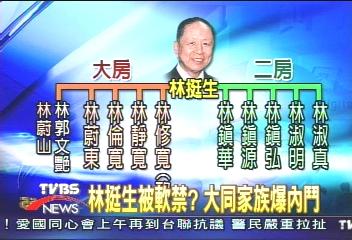 林挺生被軟禁? 大同家族爆內鬥│TVBS新聞網