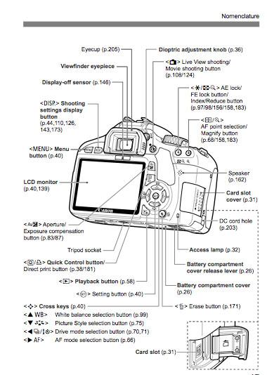 Canon 550D Manual – CCAD AV STORE 9.30