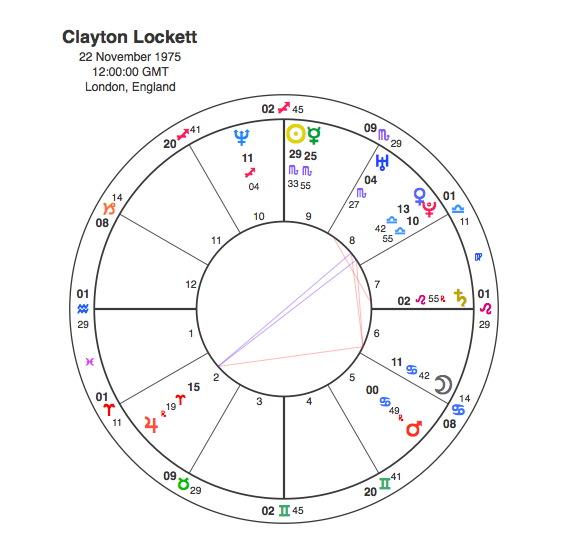 Clayton Lockett