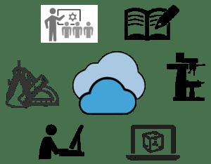 online_collaboration