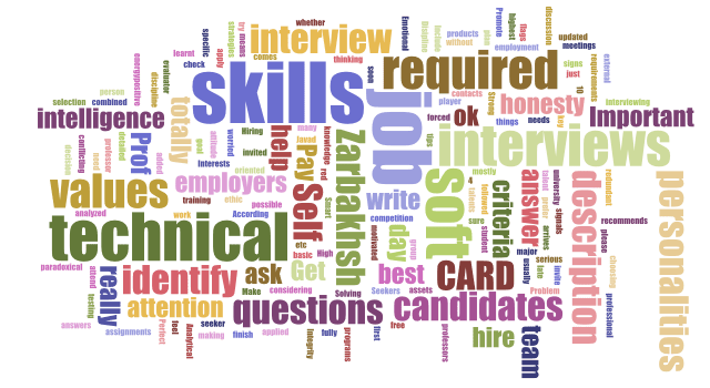 Technical Skills not important in Job Interviews