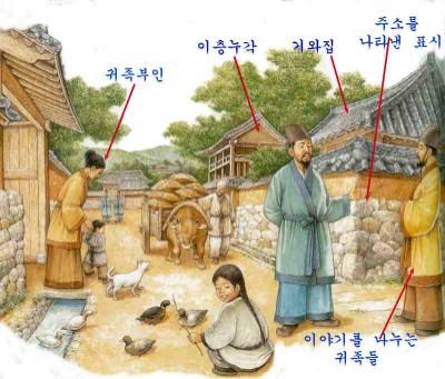 日本併合前の朝鮮の寫真