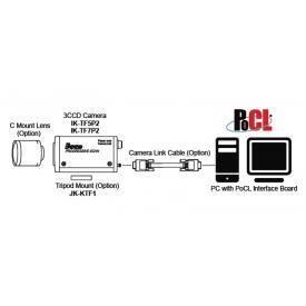 Toshiba IK-TF5 VGA 3-CCD Camera