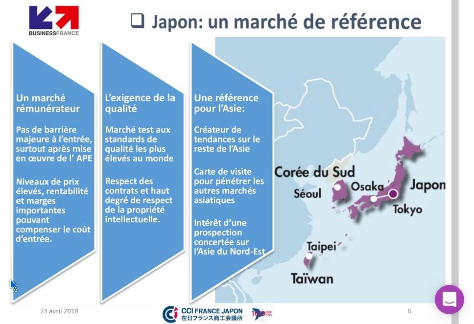 2018 Des Vnements Culturels En France Aux Opportunits Business Au Japon