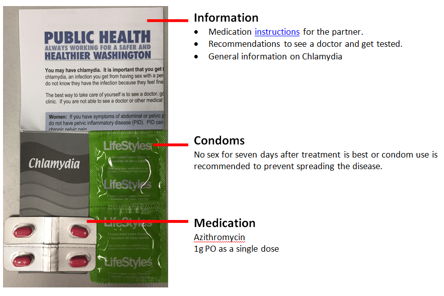 How to use a condom graphic. Call (253) 798-6410 for more information.