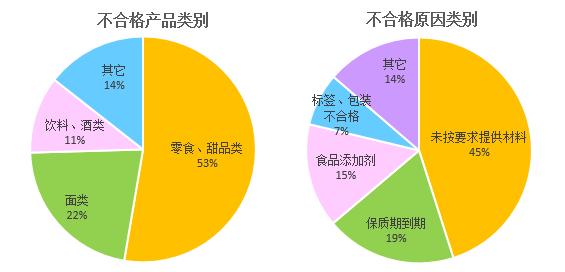 graph_2017_cn