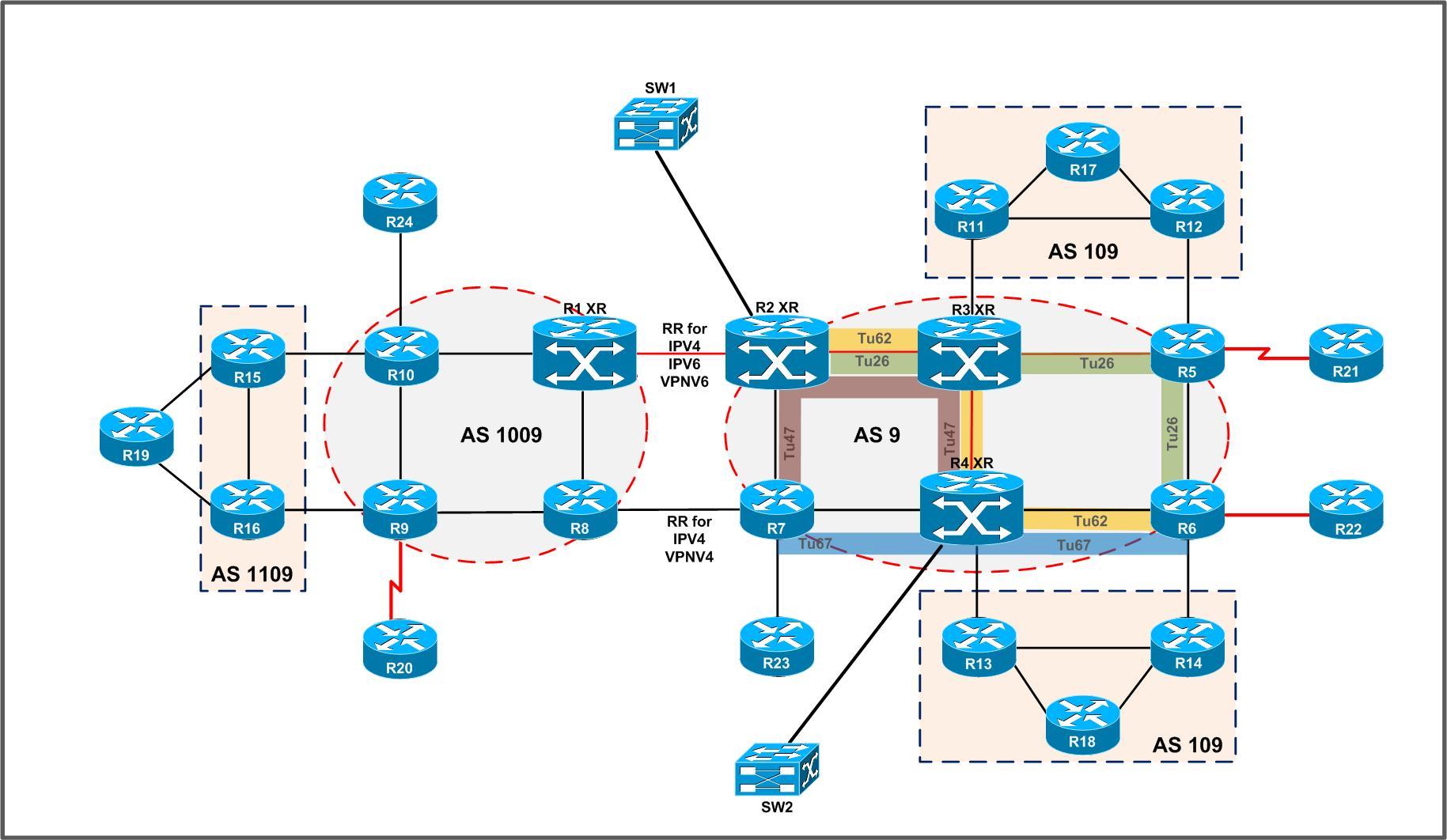 Ccie Data Center Please Consult For Ccie Data Center Lab Exam Prep Rack Rental Or Ccie Lab