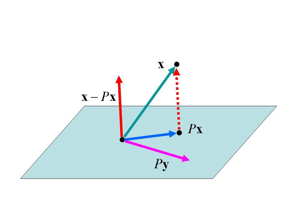 特殊矩陣 (5):冪等矩陣 | 線代啟示錄