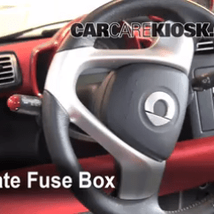 Renault Megane 3 Radio Wiring Diagram Apc Ups Battery Interior Fuse Box Location: 2008-2015 Smart Fortwo - 2009 Passion Cabrio 1.0l Cyl.