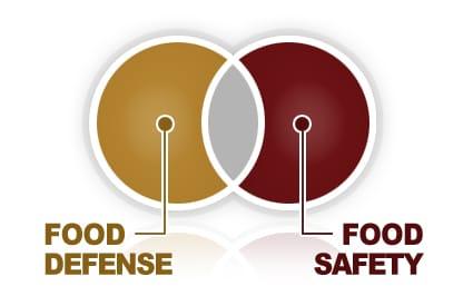 image_circles_food-safety-defense