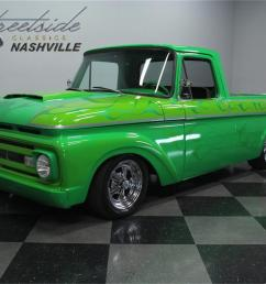 large picture of 61 f100 hfzl [ 1280 x 960 Pixel ]