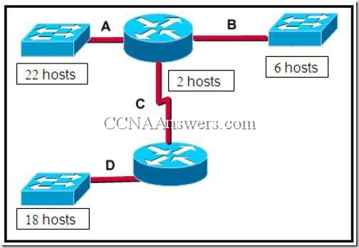 CCNA1Chapter10V4.0Answers9 thumb CCNA 1 Chapter 10 V4.0 Answers