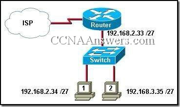 CCNA2Chapter1V4.0Answers4 thumb CCNA 2 Chapter 1 V4.0 Answers