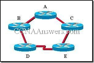 CCNA2Chapter2V4.0Answers10 thumb CCNA 2 Chapter 2 V4.0 Answers