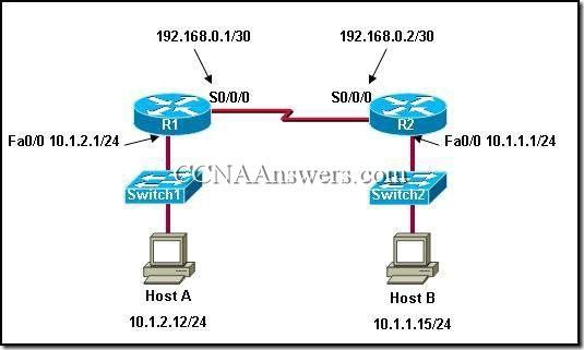 CCNA2Chapter2V4.0Answers6 thumb CCNA 2 Chapter 2 V4.0 Answers