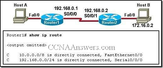 CCNA2Chapter2V4.0Answers9 thumb CCNA 2 Chapter 2 V4.0 Answers