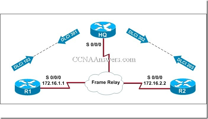 CCNA4Chapter3V4.0ExamAnswers thumb CCNA 4 Chapter 3 V4.0 Answers