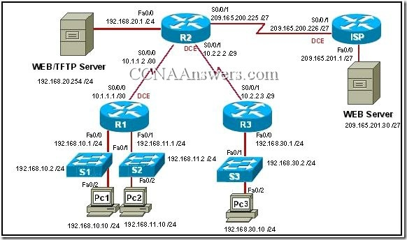 CiscoCCNA4Chapter5ExamAnswers thumb CCNA 4 Chapter 5 V4.0 Answers