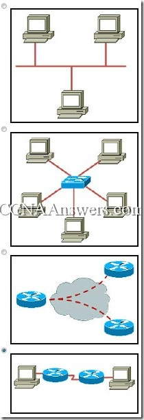 Computer thumb CCNA 1 Final Exam Answers 2011
