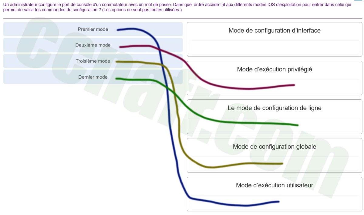 ITN (Version 7.00) - Examen sur la connectivité des réseaux de base et les communications - réponses 003