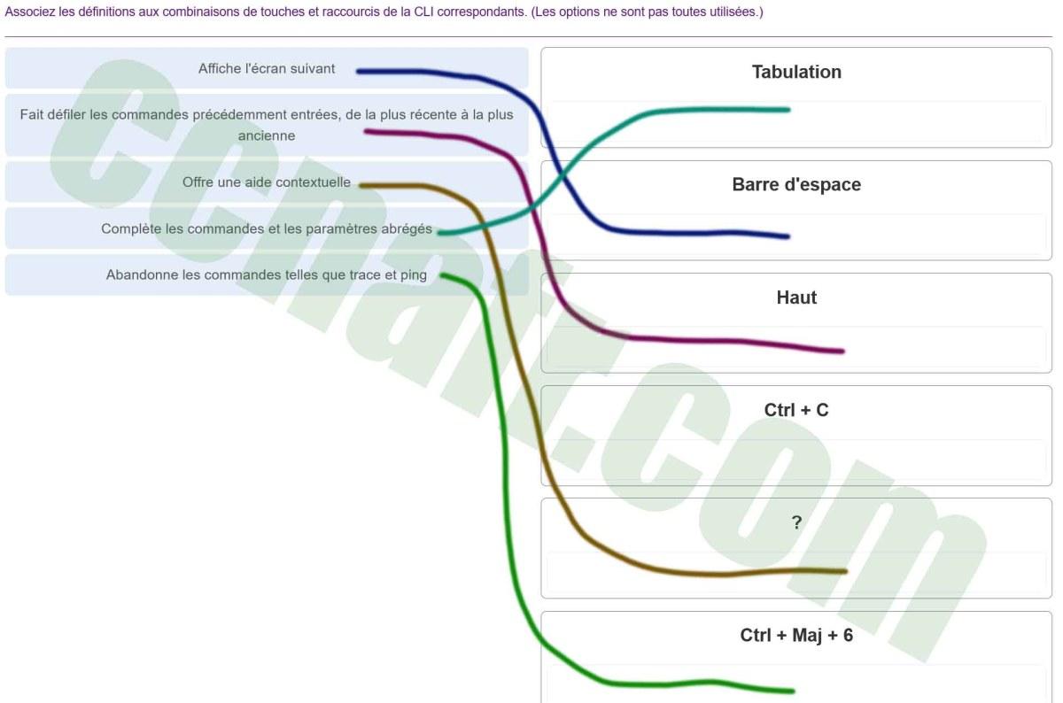 ITN (Version 7.00) - Examen sur la connectivité des réseaux de base et les communications - réponses 005