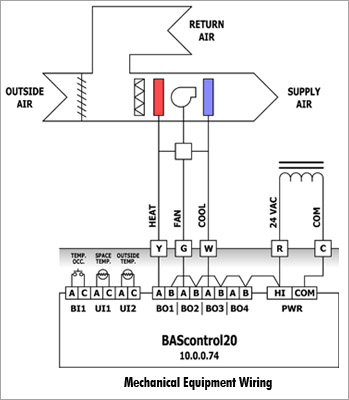 Creating a Web-Based Thermostat Using the BAScontrol20