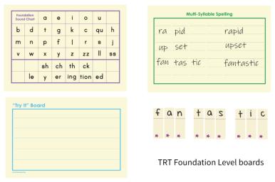 TRT Foundation Level boards