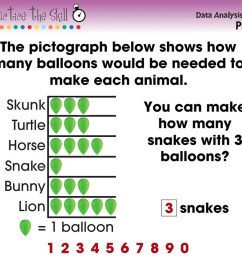 Data Analysis \u0026 Probability: Pictographs - Practice the Skill 3 - PK-2 -  Grades PK to 2 - Digital Lesson - Educational Software - CCP Interactive [ 874 x 1165 Pixel ]