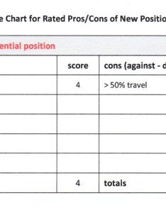 Chart pros also hong hankk rh