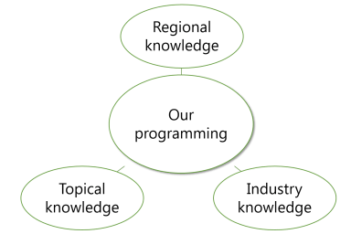Our programming includes region-specific, topic-specific, and industry-specific knowledge.