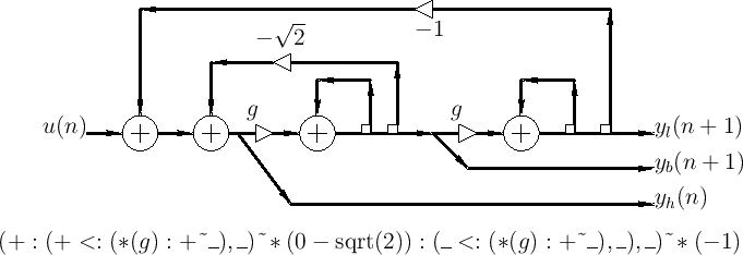 Faust Encoding of Second-Order Chamberlin Form