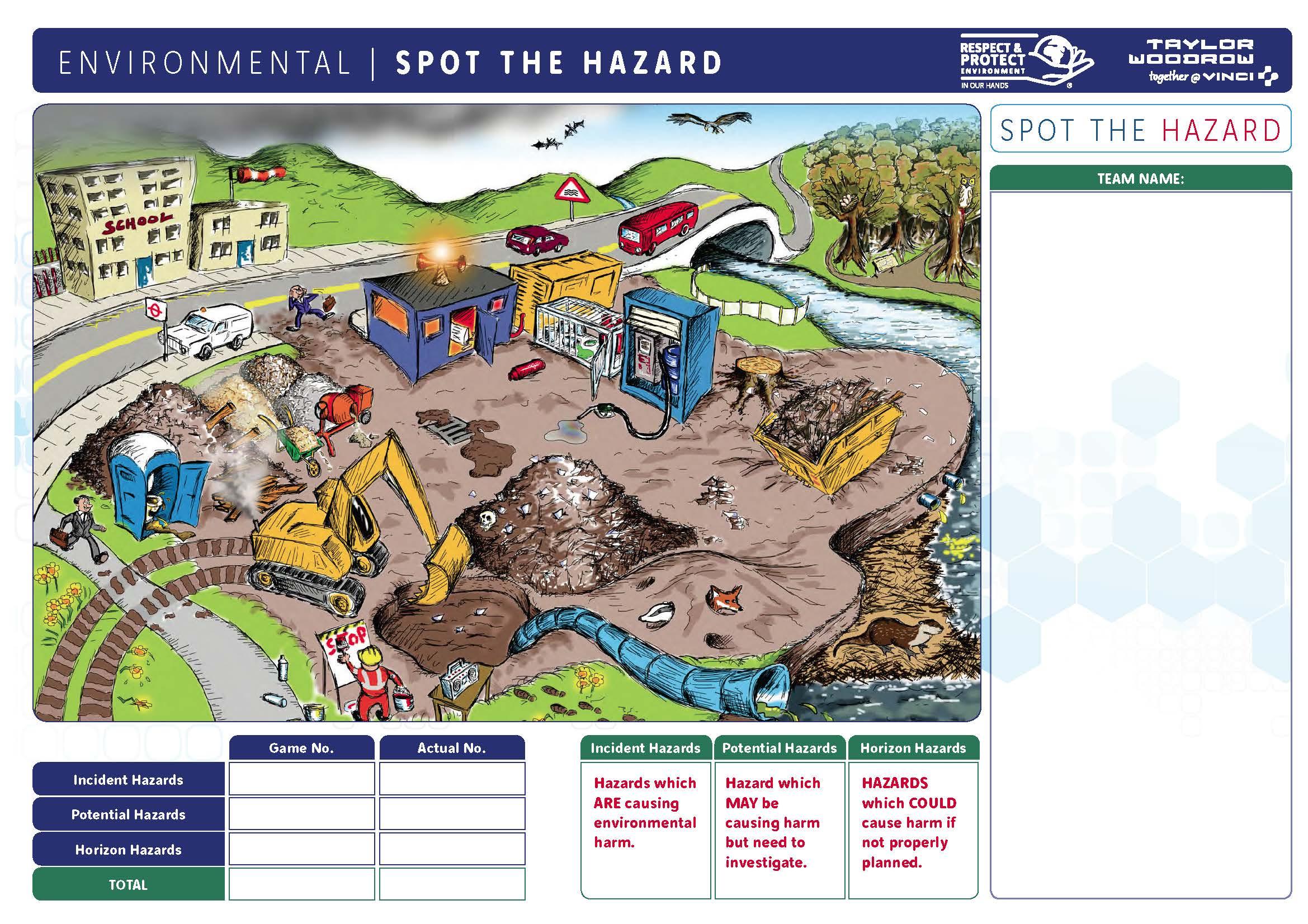 A Game For Improving Environmental Hazard Spotting Best