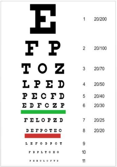 » Eye Test Chart Best Practice Hub