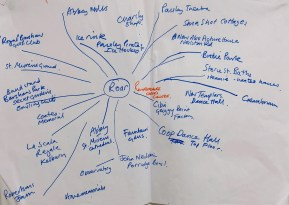 Cognitive mapping