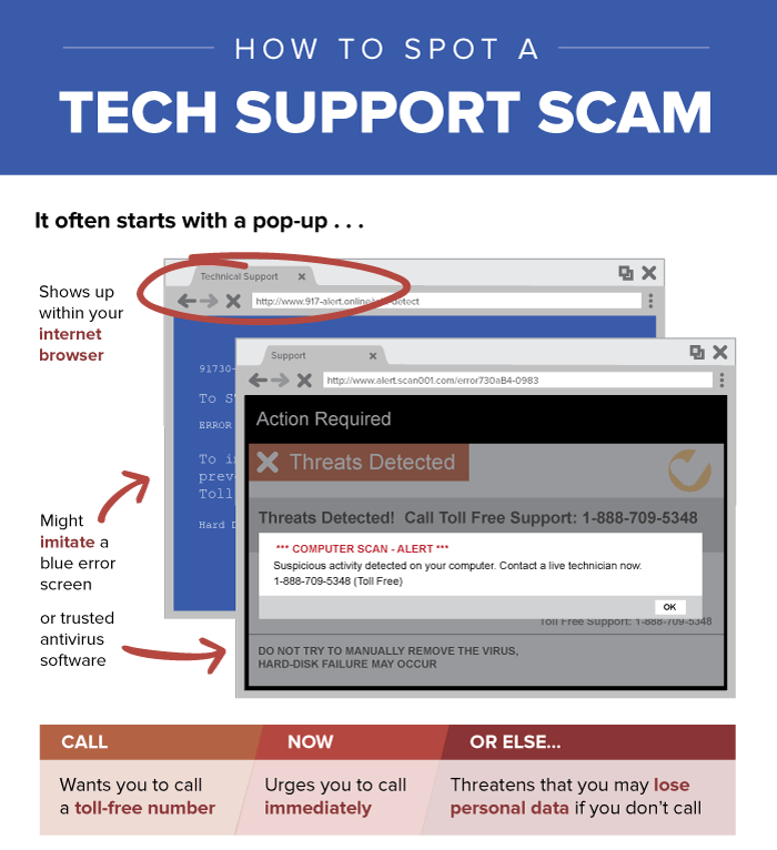 Tech Support Scams Charlotte County Sheriff S Office