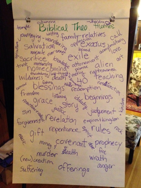 Theological themes