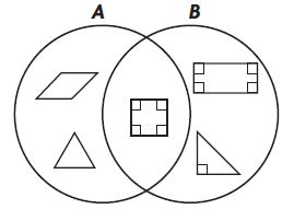 Go Math Grade 3 Answer Key Chapter 12 Two-Dimensional