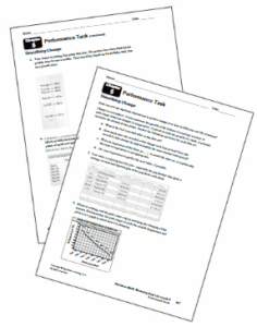 Big Ideas Math Answers Grade 6 Chapter 5 Algebraic