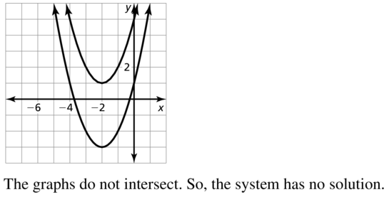 Big Ideas Math Algebra 2 Answers Chapter 7 Rational