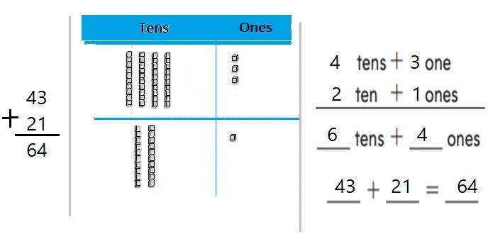 Go-Math-Grade-1-Chapter-10-Answer-Key-Represent-Data-Make-Bar-Graphs-Homework-Practice-10.4-Spiral-Review-Question-3