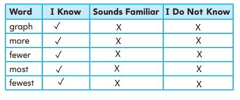 Go-Math-Grade-1-Chapter-10-Answer-Key-Represent-Data-Represent-Data-Show-Represent-Data-Vocabulary-Builder