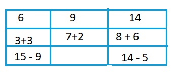 Go-Math-Grade-1-Chapter-8-Answer-Key-Two-Digit-Addition-and-Subtraction-Two-Digit-Addition-and-Subtraction-Review-Test-Question-1