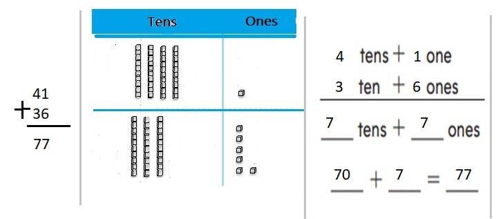Go-Math-Grade-1-Chapter-8-Answer-Key-Two-Digit-Addition-and-Subtraction-Two-Digit-Addition-and-Subtraction-Show-What-You-Know-Lesson-8.10-Practice-Addition-and-Subtraction-Question-22