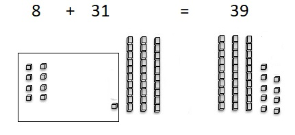 Go-Math-Grade-1-Chapter-8-Answer-Key-Two-Digit-Addition-and-Subtraction-Two-Digit-Addition-and-Subtraction-Show-What-You-Know-Lesson-8.10-Practice-Addition-and-Subtraction-Question-17
