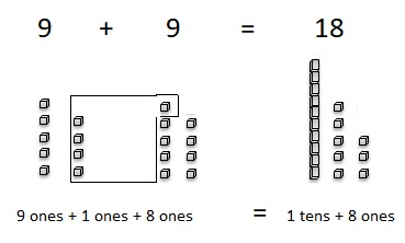 Go-Math-Grade-1-Chapter-8-Answer-Key-Two-Digit-Addition-and-Subtraction-Two-Digit-Addition-and-Subtraction-Show-What-You-Know-Lesson-8.10-Practice-Addition-and-Subtraction-Question-5