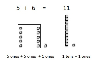 Go-Math-Grade-1-Chapter-8-Answer-Key-Two-Digit-Addition-and-Subtraction-Two-Digit-Addition-and-Subtraction-Show-What-You-Know-Lesson-8.10-Practice-Addition-and-Subtraction-Question-6