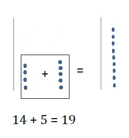 Go-Math-Grade-1-Chapter-8-Answer-Key-Two-Digit-Addition-and-Subtraction-Two-Digit-Addition-and-Subtraction-Show-What-You-Know-Lesson-8.5-Use-Models-to-Add-Listen-and-Draw
