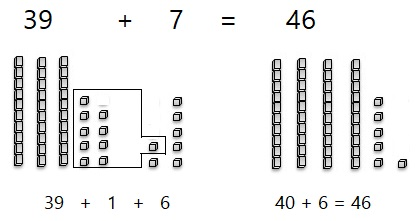 Go-Math-Grade-1-Chapter-8-Answer-Key-Two-Digit-Addition-and-Subtraction-Two-Digit-Addition-and-Subtraction-Show-What-You-Know-Lesson-8.6-Make-Ten-to-Add-ON-YOUR-OWN-Question-2