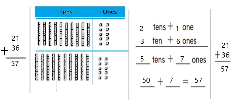 Go-Math-Grade-1-Chapter-8-Answer-Key-Two-Digit-Addition-and-Subtraction-Two-Digit-Addition-and-Subtraction-Show-What-You-Know-Lesson-8.8-Problem-Solving-Addition-Word-Problems-Question-2